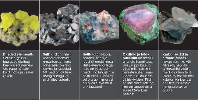 f61d4b62d4d Mineraalide lummav maailm