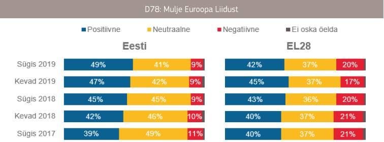 Eesti elanikud peavad esmatähtsaks plastijäätmete vähendamist