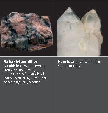 03453af7059 Mineraalide lummav maailm | Bioneer